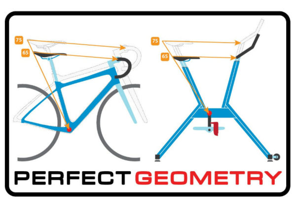 Perfect Geometry bici